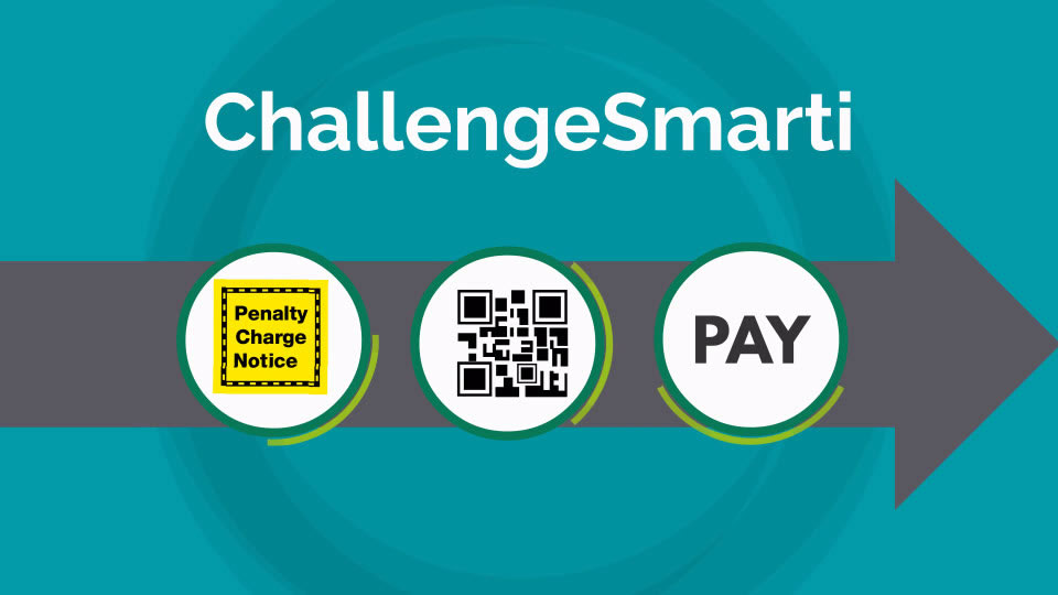 Introducing ChallengeSmarti